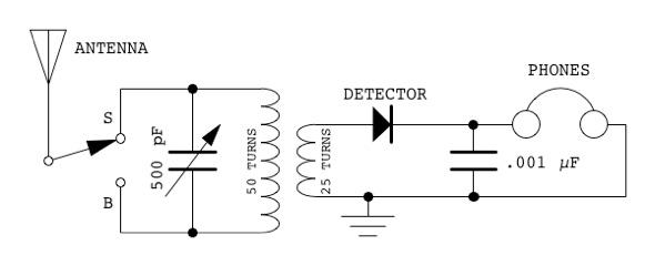Sensational Crystal Radio Wiring Diagrams Wiring Diagram Viddyup Com Wiring Database Gramgelartorg