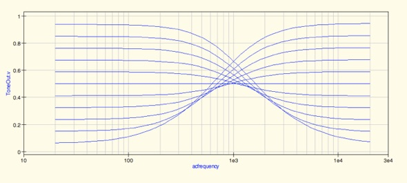 Mini-Tube Audio Amplifier - Part 1